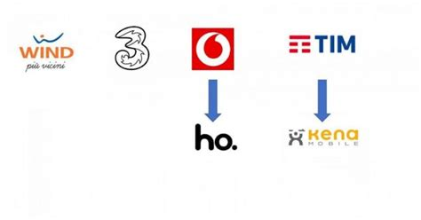 telefonia mobile wind offerte telefonia mobile le migliori promo wind vodafone