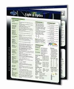 Light  U0026 Optics Quick Reference Guide