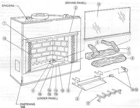 Parts Of The Fireplace Bigeasydesigncom
