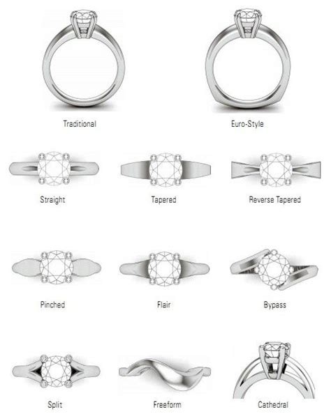 ring shank style names of different ring shank styles