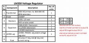 24vdc 3a - Voltage Regulator
