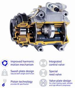 Internal Diagram Of Ac Compressor