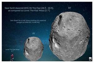 New discovered asteroid to zoom pass Earth tonight ...