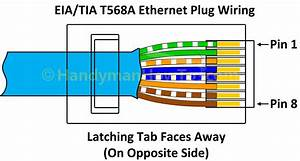 Tia Eia 568a Ethernet Rj45 Plug Wiring Diagram At Cat6