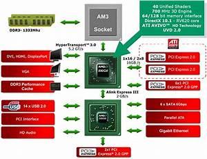 Amd 890gx Sb850 Chipset Debut  Phenom Ii X6 Ready