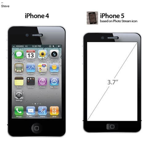 how to make pictures smaller on iphone the icon apple leaked yesterday either means the iphone 5