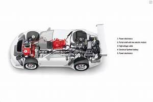Hybrid Car With Manual Transmission