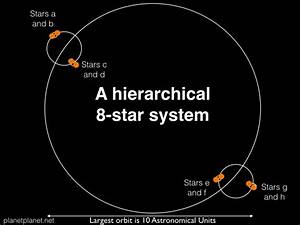Building the ultimate Solar System part 6: a system with ...