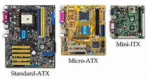 Guide To Selecting The Right Motherboard For Your Pc