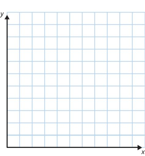 Blank Graph  Google Search  Blank Graphs Of Function