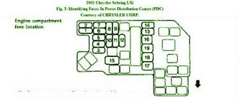 Chrysler Sebring Lxi Distribution Fuse Box Diagram