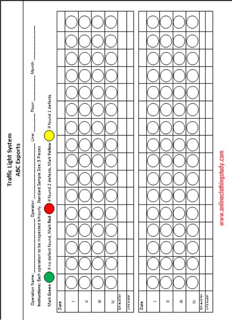 traffic light system  quality inspection  garment