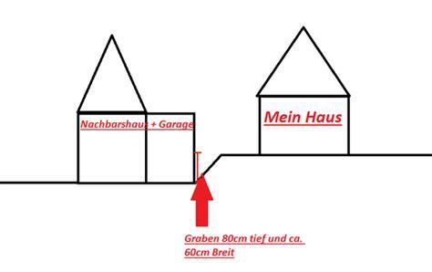 Garage Auf Grundstücksgrenze Sachsen by Grundst 252 Ck Aufsch 252 Tten Auch Wenn Die Nachbarsgarage Dann