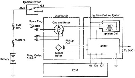 1993 Toyotum 22re Wiring Diagram by 1991 Toyota Wiring Diagram Wiring Diagram And
