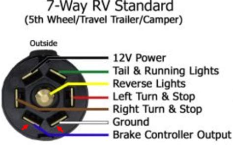 Dot Trailer Wiring Diagram by Troubleshooting Draw Tite Activator Brake Controller 5100