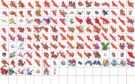 [image] Final Gen 3 Wave Pokemon Chart