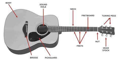 diagram  guitar wiring diagram db