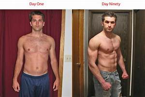 Insanity  P90x Diet And Results