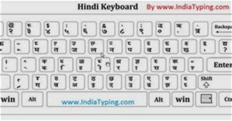 hindi keyboard layout  hindi special character code