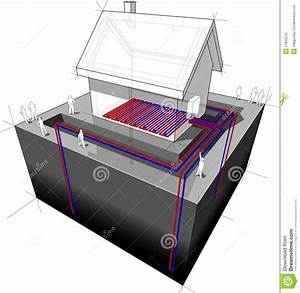 Geothermal Heat Pump  Underfloor Heating Diagram Stock