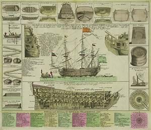 Man Of War Ship Diagram - German