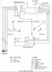 Car Golf Cart Wiring Diagram 01