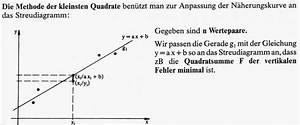 Regressionsgerade Berechnen : methode der kleinsten quadrate mit excel ~ Themetempest.com Abrechnung