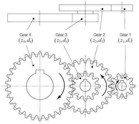 gear backlash khk gears
