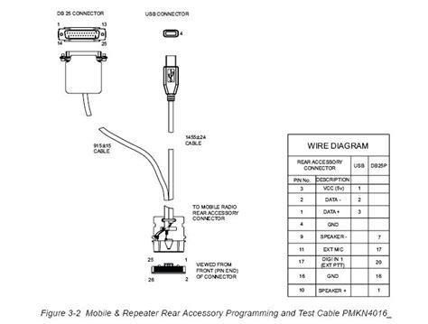 solucionado diagrama interface para motorola dgm 4100 yoreparo