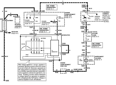 Ford Zx2 Wiring Diagram by 1998 Ford Zx2 Diagram For Alternator