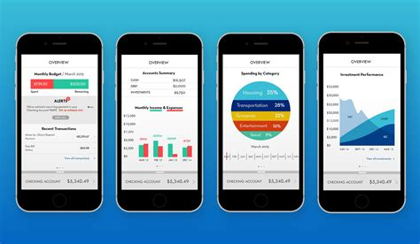 Banking Mobile Application by Insight Mobile Banking App Dashboard Flow Bank Ui