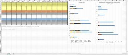 Excel Month Chart Ytd Current Worksheet Explains