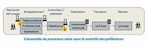 Demande Carte Grise Prefecture : le plan pr fectures nouvelle g n ration sous la loupe le blog eplaque ~ Maxctalentgroup.com Avis de Voitures