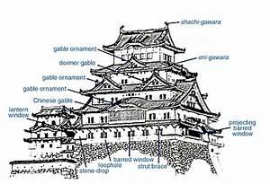 Castle Diagram