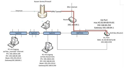 Wiring Diagram Wood Furnace by Awesome Lennox Fireplaces