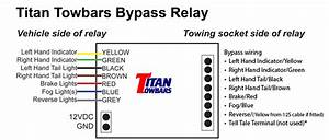 What Are Differences Between Teb7as And Titan 7 Way Bypass