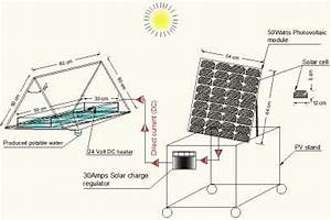 Schematic Diagram Of Solar Still Integrated With 50 Watts