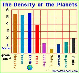 Solar System Extremes - - Zoom Astronomy
