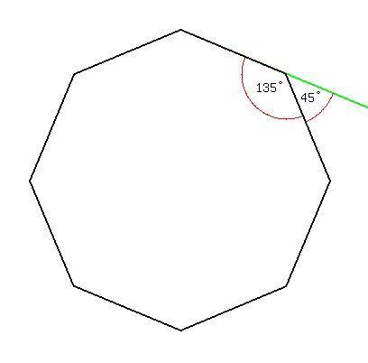 solution  interior angle   regular polygon