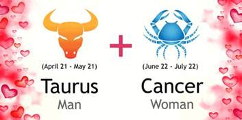 taurus man and cancer woman love compatibility ask oracle
