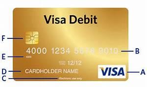 Card Number Visa : atm card today money talk ~ Eleganceandgraceweddings.com Haus und Dekorationen