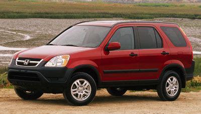 2004 Honda Cr-v Review