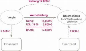 Vorsteuerabzug Rechnung : umsatzsteuer aktuell vat immobilien real estate handel logistik e commerce ~ Themetempest.com Abrechnung