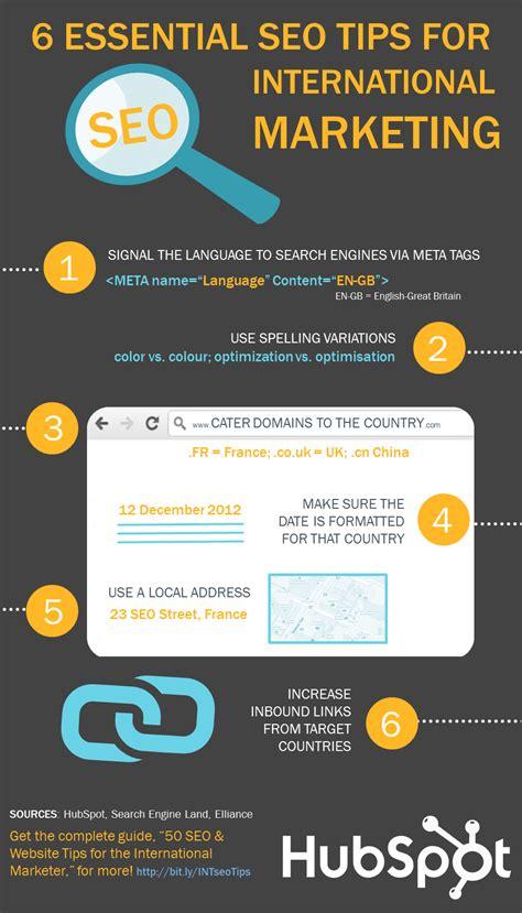 Seo Web Marketing by Back To Basics Seo Essentials For International Marketing