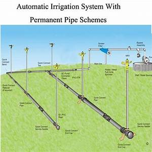 Permanent Pipe Distribution Diagram