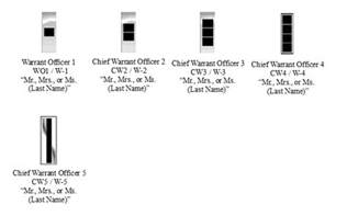 Army Warrant Officer Ranks