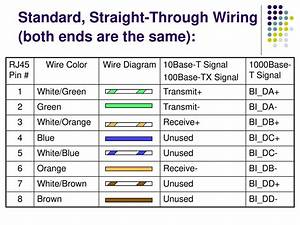 Rj45 Wiring Diagram Transmit Receive