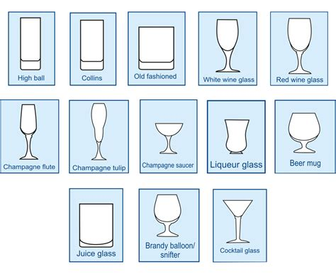 How Recyclable Are Your Glass Items?