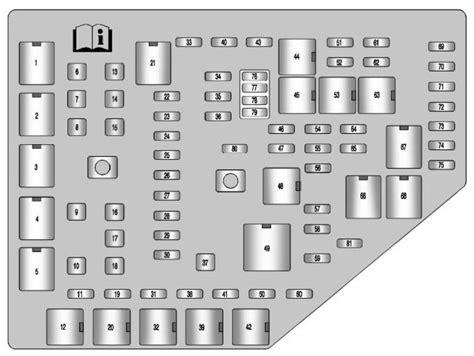 Cadillac Ct Fuse Diagram by Cadillac Cts 2011 2014 Fuse Box Diagram Auto Genius