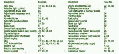 bmw  fuse box diagram circuit wiring diagrams